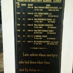 Salute these martyrs